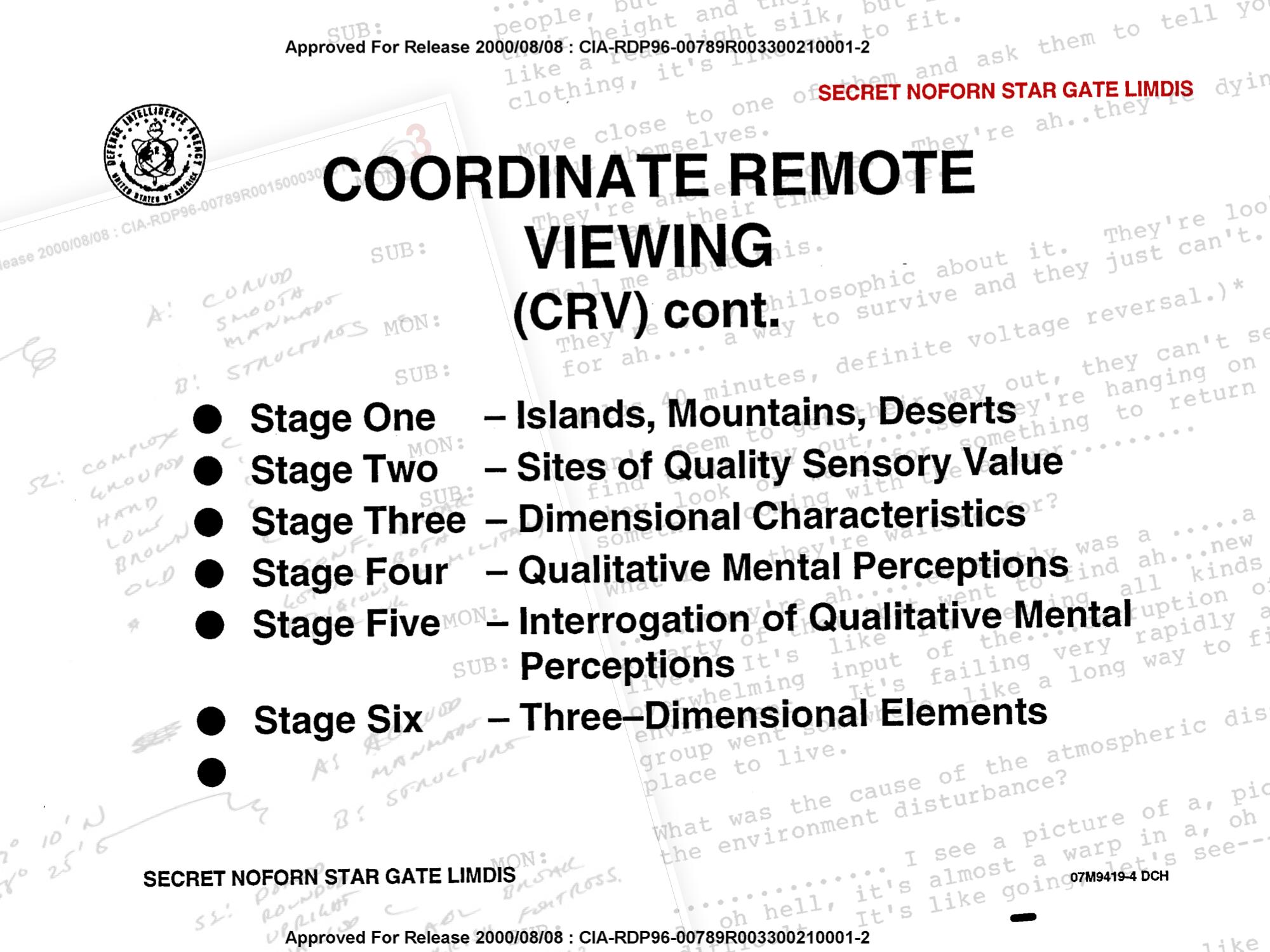 CVR Noforn | PSI unit | Remote Viewing